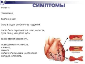 Болит сердце после алкоголя: причины, признаки и симптомы, лечение
