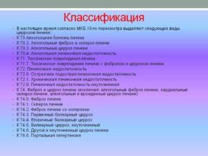 Цирроз печени: код по МКБ 10 и группы