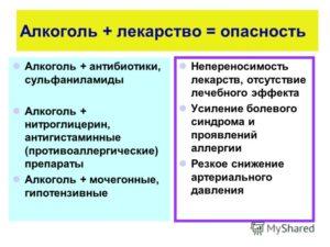 Антибиотик Юнидокс Солютаб и алкоголь: совместимость, последствия, правила совмещения