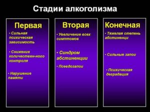 Стадии алкоголизма, описание стадий при алкоголизме