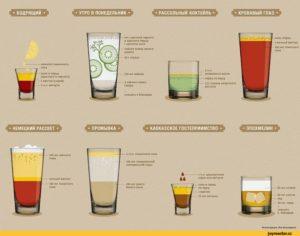 Напитки и коктейли от похмельного синдрома