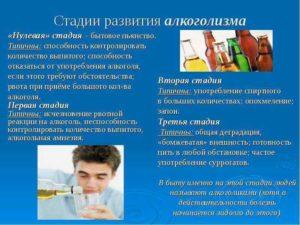 Алкоголизм: симптомы алкоголизма, стадии
