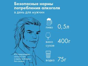 Безопасная доза алкоголя в день для мужчин и женщин
