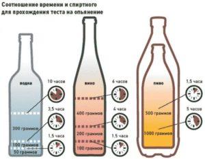 Лучшие алкотестеры для быстрой и точной проверки уровня алкоголя в крови