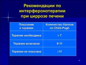 Клинические рекомендации по терапии цирроз печени