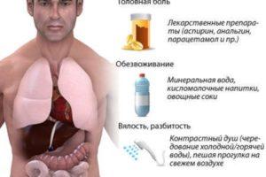 Таблетки от головной боли с похмелья: какую выпить