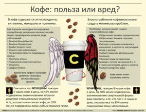 Кофе при циррозе печени: польза или вред