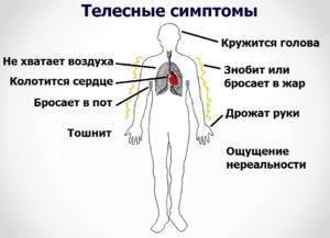 С похмелья панические атаки: причины, симптомы