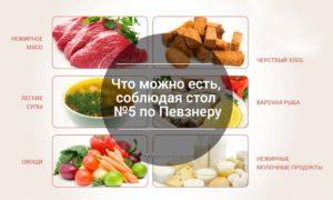 Стол при циррозе печени: разрешенные продукты