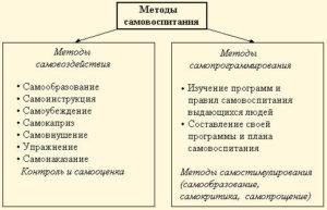 Как кодируют людей: методы, выбор способа, эффективность