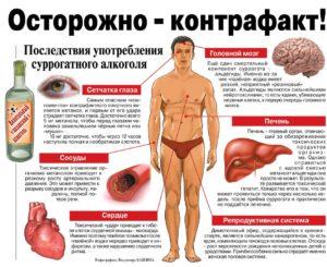 После алкоголя температура: причины и последствия