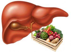 Диета при циррозе печени: рекомендуемые продукты
