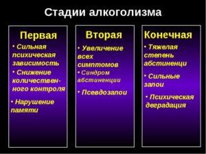 Стадии алкоголизма: первая, вторая, третья