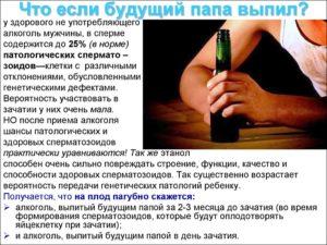 Зачатие в алкогольном опьянении последствия у мужчин женщин